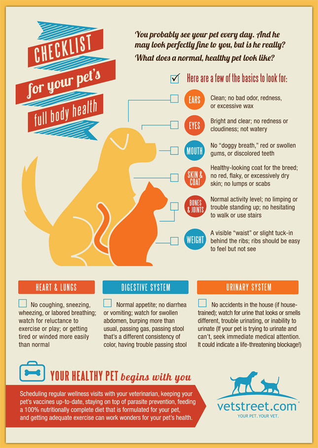 Checklist for your pet's health